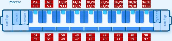 Схема плацкартного вагона с местами