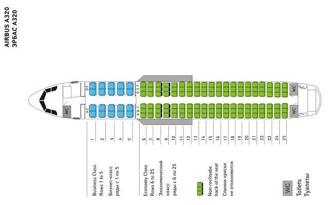 Число пассажирских мест Airbus