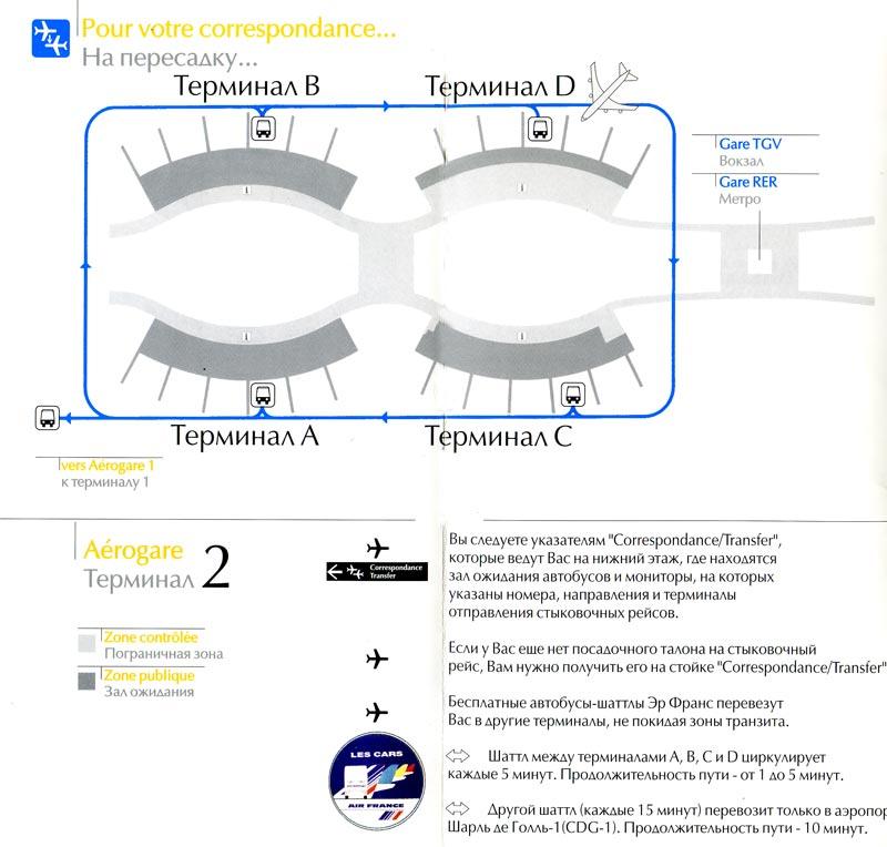 Схема транзитной пересадки