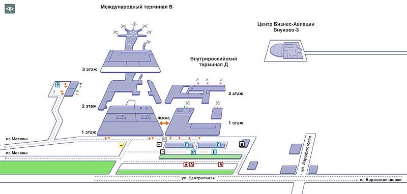 Аэропорт Внуково - схема